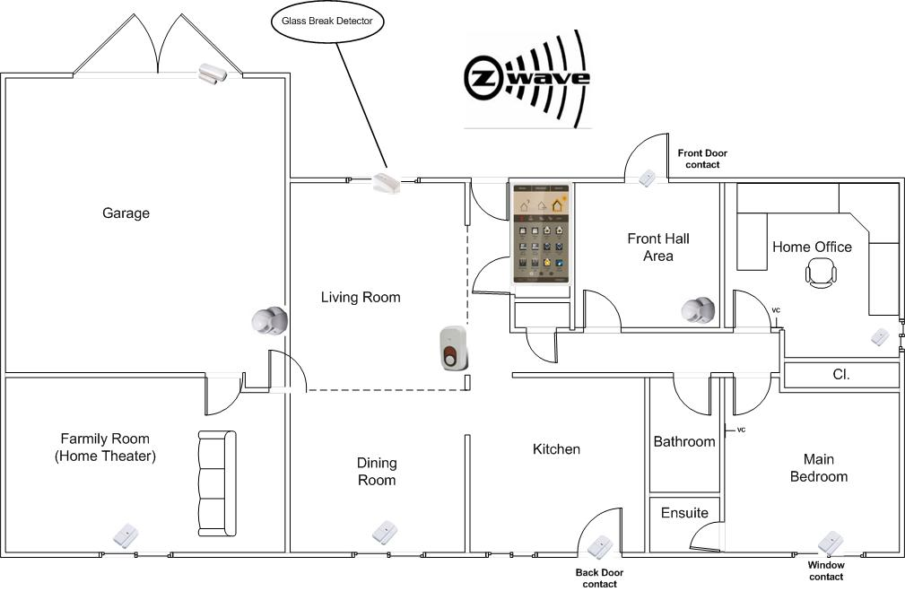 Motion sensors for smart home protection