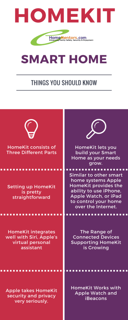 Apple HomeKit Features