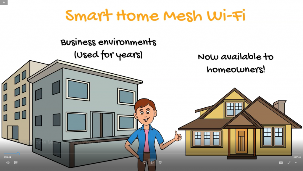 Mesh Wi-Fi system for smart homes