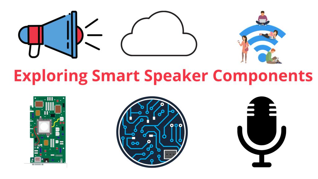 Exploring Smart Speaker Components - Smart Homes School - home