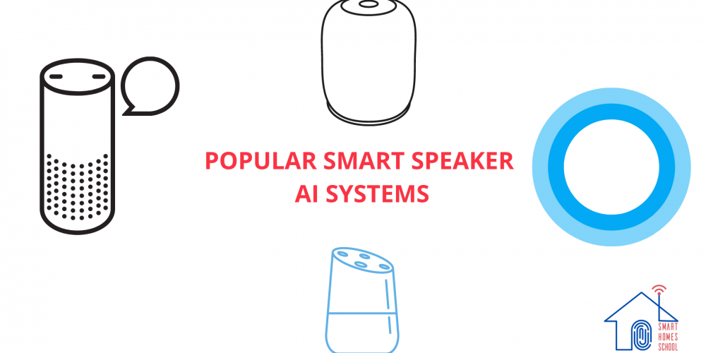 Naming the Popular AI Powered Smart Home Speaker Systems & Devices