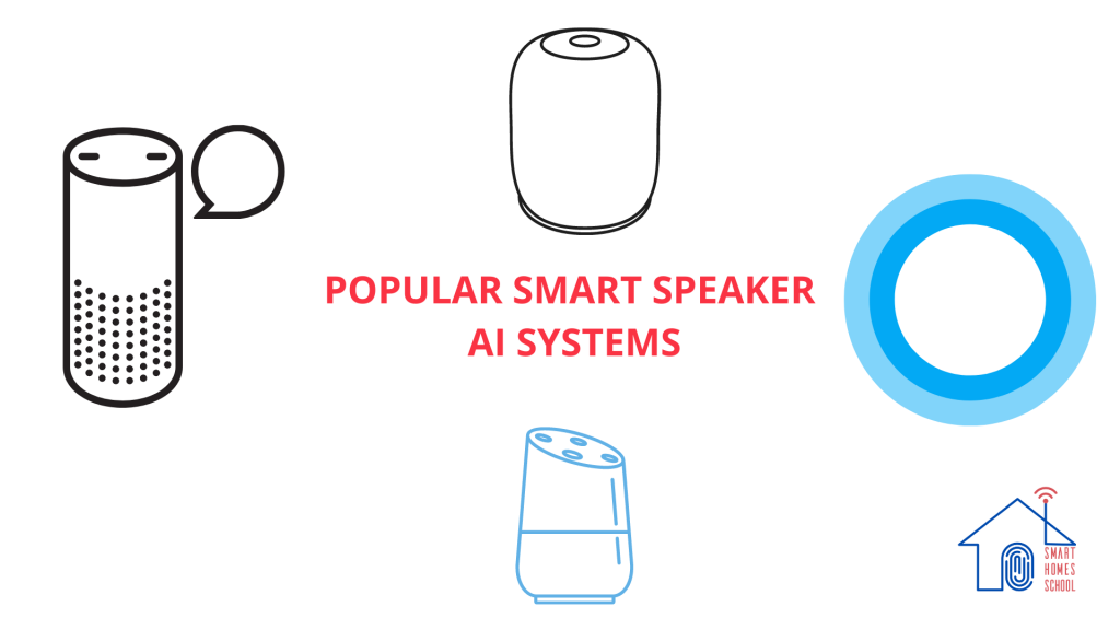 Popular Smart Home Speaker Artificial Intelligence Systems - Google Assitant, Alexa, Siri and Cortana